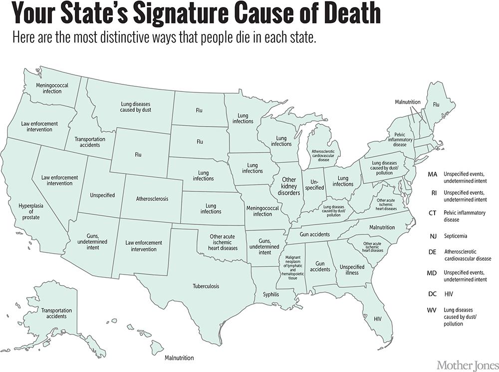CDC distinctive deaths map
