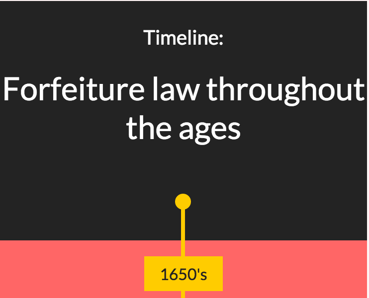 forfeiture timeline