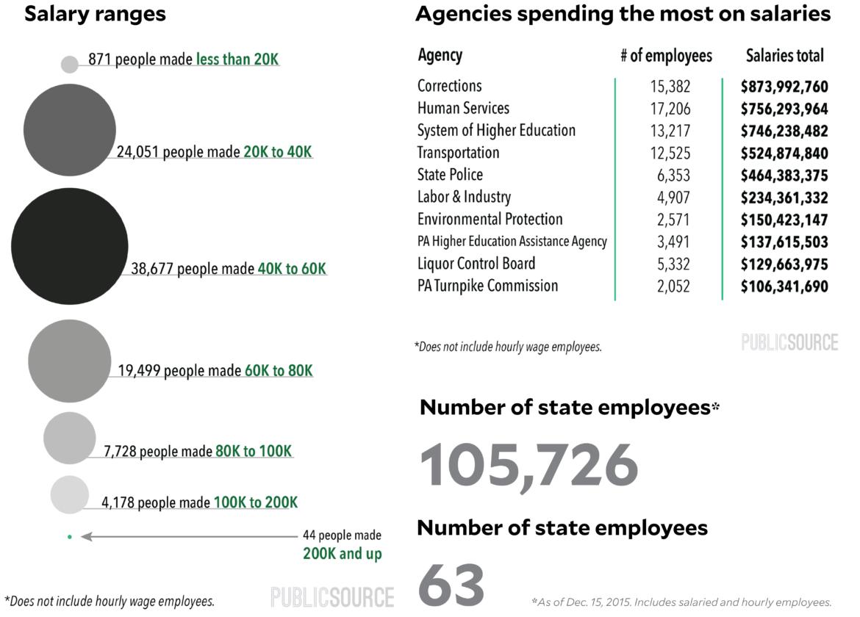 2015_salaries-01