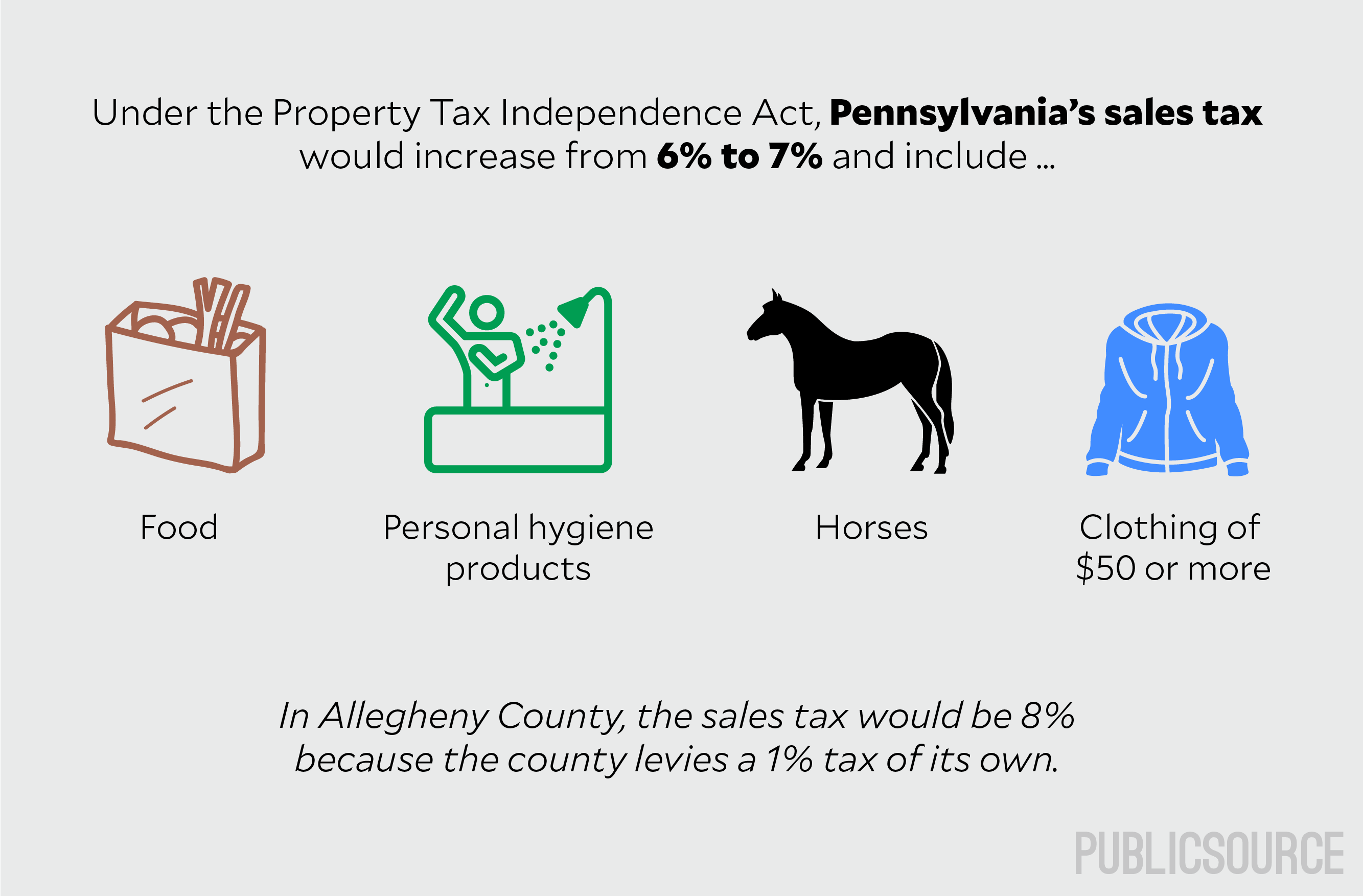 What would no property taxes in pa mean for school districts baldinger launched the pennsylvania taxpayer cyber coalition in 2004 one of the six founding groups of the pennsylvania coalition of taxpayers association falaconquin