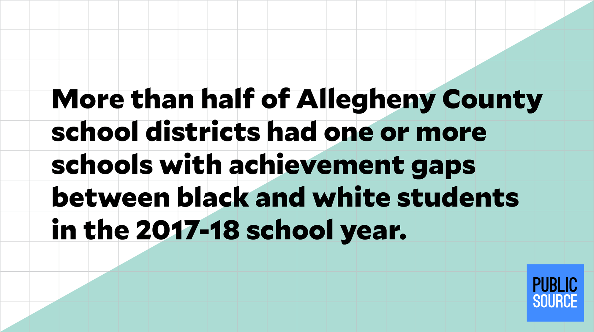 New data shows racial achievement gaps at more than half of