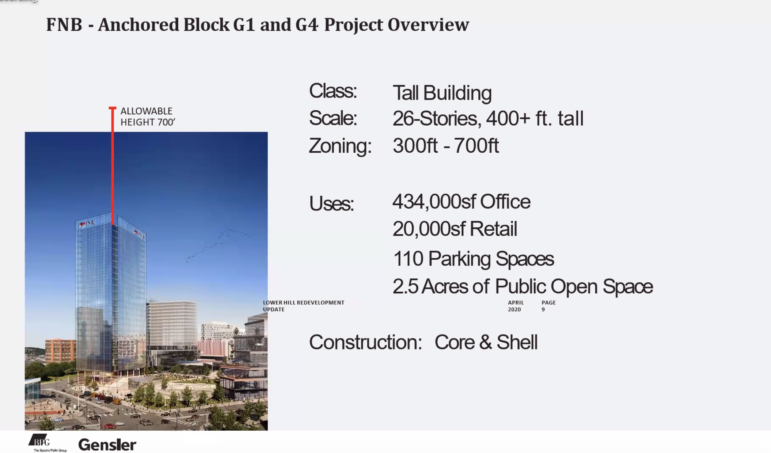 A rendering showing the planned location of a 400-foot tower to be developed by the Penguins organization in the Lower Hill District, with FNB Bank as the proposed anchor tenant. Penguins leadership presented this rendering, captured in a screenshot, to the Urban Redevelopment Authority board at its April 16, 2020 meeting.
