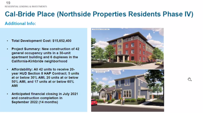 Artists renderings of apartments proposed for California-Kirkbride, in a slide presented to the Urban Redevelopment Authority board on Feb. 11, 2021. (Screenshot)