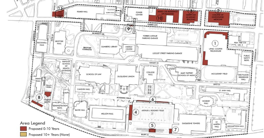 A map of Duquesne University's campus, Uptown, with recent and planned development in red, submitted by the university to the City Planning Commission on May 4, 2021.