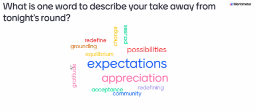 """A word collage with words such as """"expectations,"""" """"appreciation"""" and """"possibilities"""" in different colored fonts."""