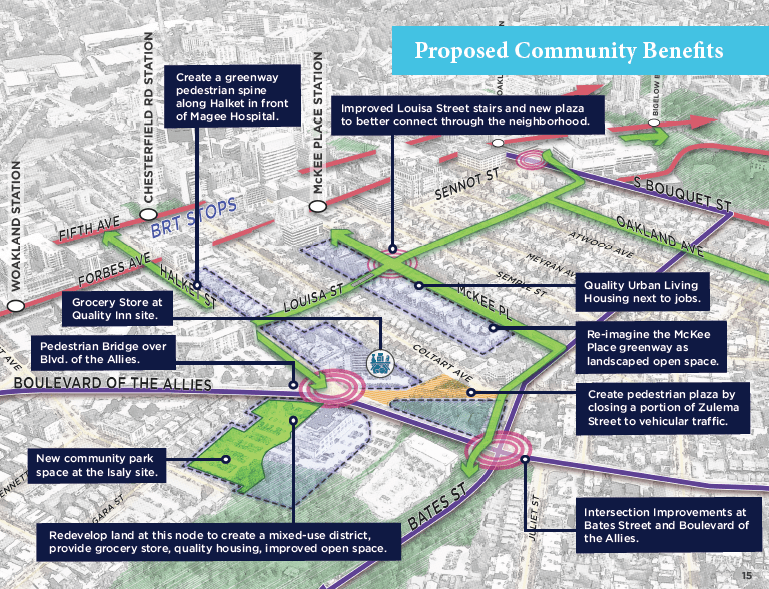 This map from Walnut Capital's plan for Oakland Crossings shows the benefits that the developer says would accrue to the neighborhood.