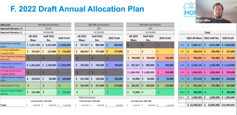 Urban Redevelopment Authority Housing Policy Manager Evan Miller presents a draft 2022 affordable housing funding plan to the Housing Opportunity Fund Advisory Board at a virtual meeting on Sept. 2, 2021. (Screenshot)